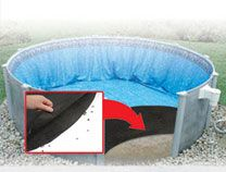 Pool Liner Flood Pad